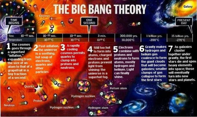 big-bang-theory.jpg